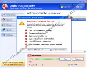 Antivirus Security