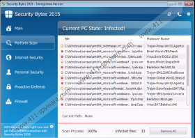 Security Bytes 2015