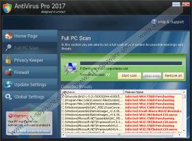 Antivirus Pro 2017